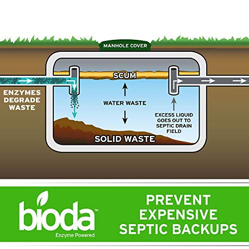 Bioda Septic System Saver, Professional Strength, 6-Pack, 6-Month Supply