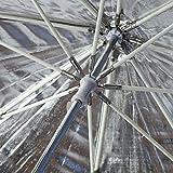 "120cm / 48"" Portable Foldable Octagon Umbrella"