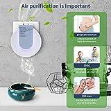 Air Purifier, Plug in Air Purifier for