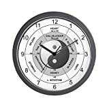CafePress – Acupuncture Clock – Unique Decorative 10″ Wall Clock Review