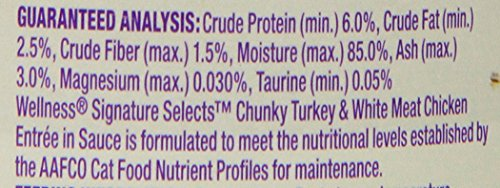 Wellness Signature Selects Grain Free Chunky Turkey & Chicken Natural Wet Canned Cat Food, 2.8-Ounce Can (Pack of 24)