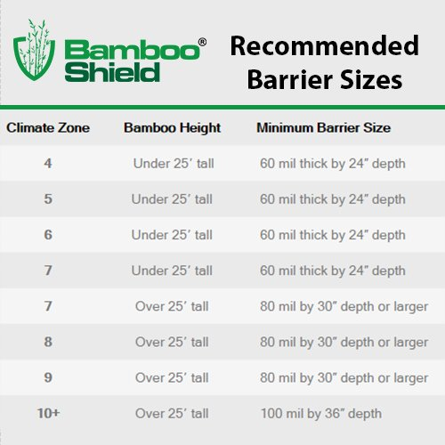 Bamboo Shield - Clamp for 24'' Width Barrier by Bamboo Shield (Image #7)