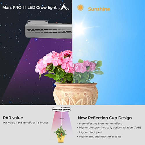 MARS HYDRO Led Grow Light 400W 800W 1200W Full Spectrum for Indoor Plants Veg and Flower Grow Lights Plant Lights for Hydroponics High Yield (Pro II Epistar 1600W)
