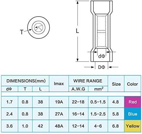 TICONN 160pcs Heat Shrink Butt Connectors Kit, Insulated Waterproof Electrical Marine Automotive Wire Crimp Terminals, Butt Splice (3 Colors / 3 Sizes) (160PCS)