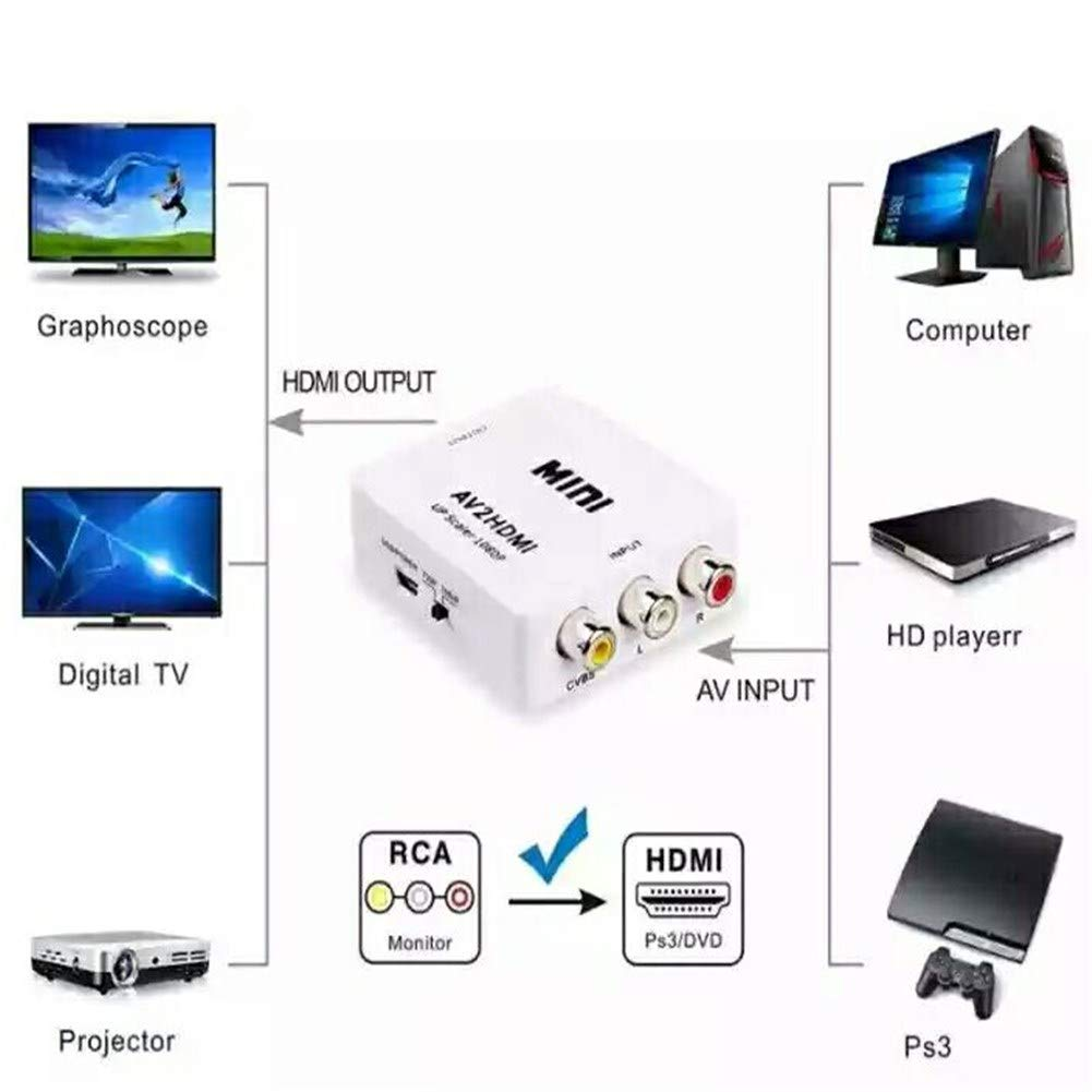 AV to HDMI, 1080P Mini RCA Composite CVBS AV to HDMI Video Audio Converter Adapter Supporting PAL/NTSC with USB Charge Cable for PC Laptop Xbox PS4 PS3 TV STB VHS VCR Camera DVD by NOn -Brand (Image #4)