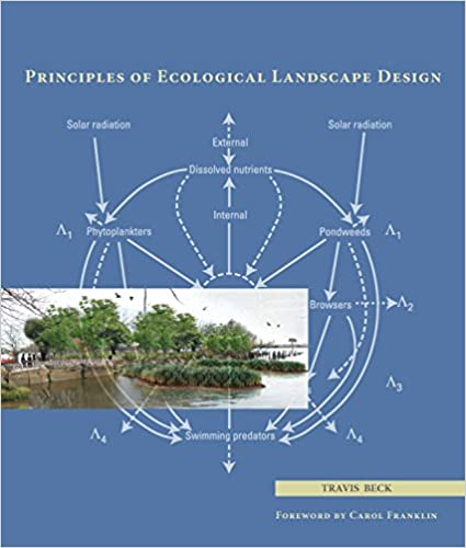 Amazon Com Principles Of Ecological Landscape Design