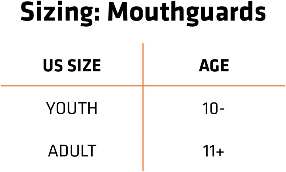 Shock Doctor Mouthguard SuperFit – Easy-Fit Strap/Strapless mouthguard – Low Profile Fit perfect for Basketball, Hockey, Lacrosse, - All Sport : Sports & Outdoors