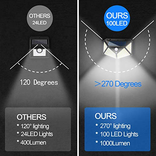 Buy outdoor solar led lights