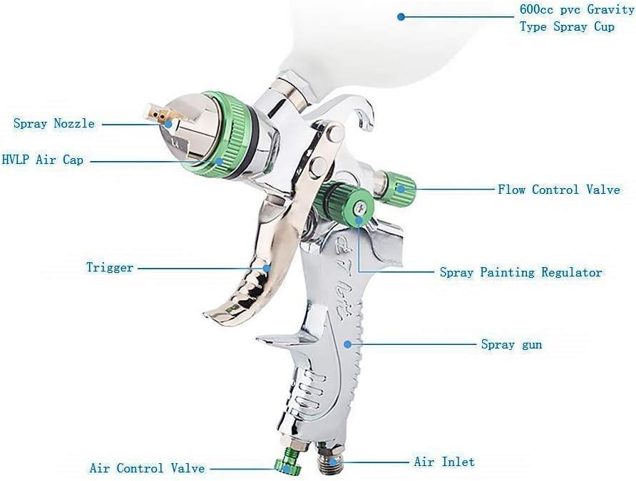 SEAAN Kit de pistolet /à peinture pneumatique HVLP 600CC 1.4MM 2.0MM 3 buses de taille pneumatique DiyArts 1.7MM