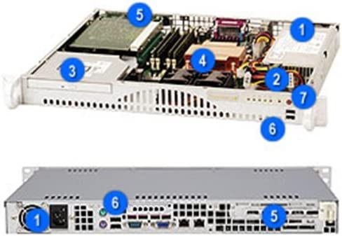 Supermicro CSE-512F-260 Chassis Beige