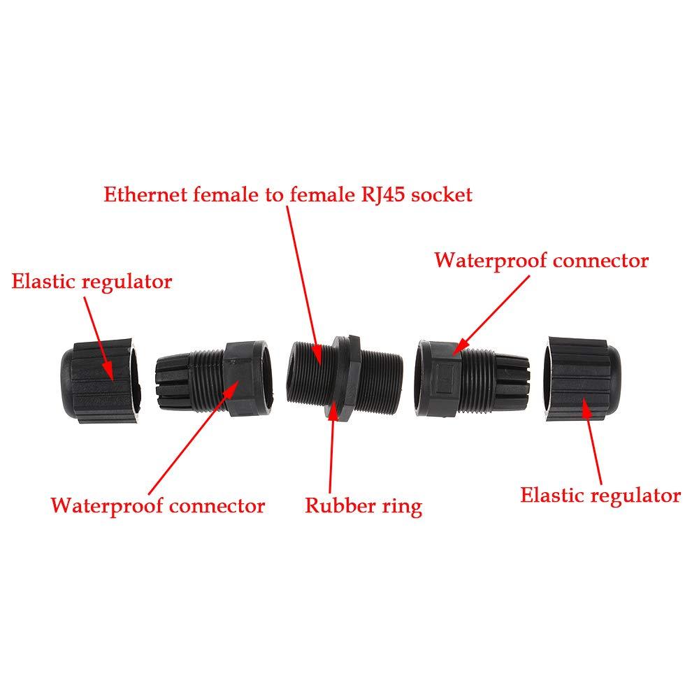 Wiring Ethernet Socket Diagram - Wiring Diagram Schemas