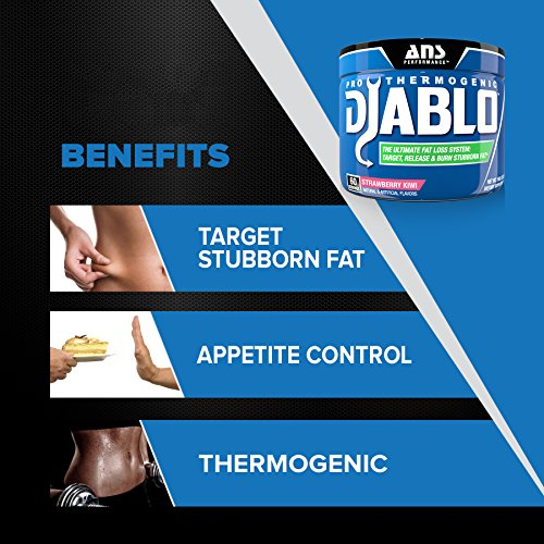 Fat loss troubleshoot review image 8