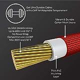 LINKUP - PSU Cable Extension Sleeved Custom Mod GPU