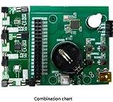 Bluetooth mBed DIY nRF52832 Development Board/kit,free SDK, HDK and Web,supports Mac OSX, Linux, Windows Bluetooth sensor developement