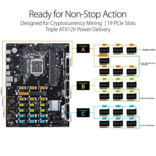 ASUS LGA1151 DDR4 HDMI B250 ATX Motherboard for Cryptocurrency Mining with 19 PCIe Slots and USB 3.1 Gen1 (B250 MINING EXPERT) Photo #5