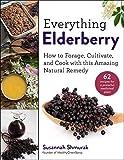 Everything Elderberry: How to