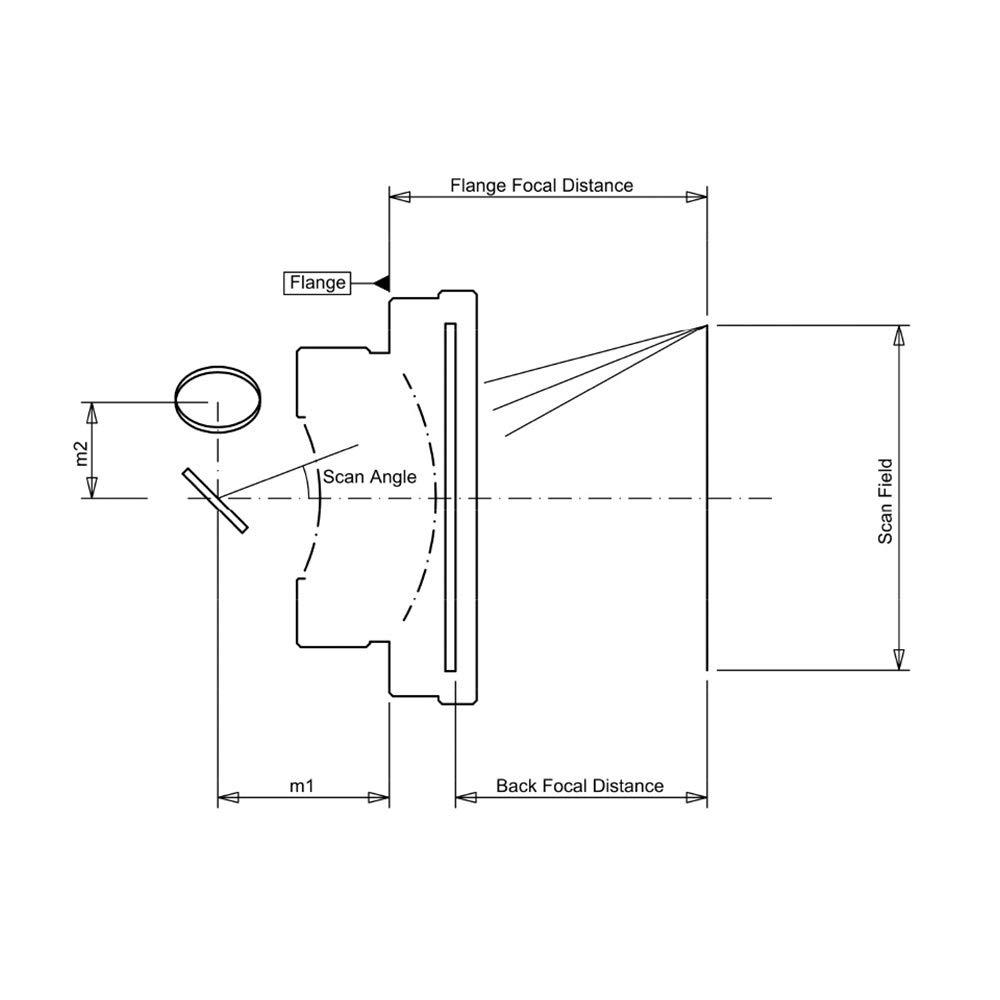 Supmico 10 X 6 vie Pin kit auto impermeabile connettore elettrico con AWG calibro marino