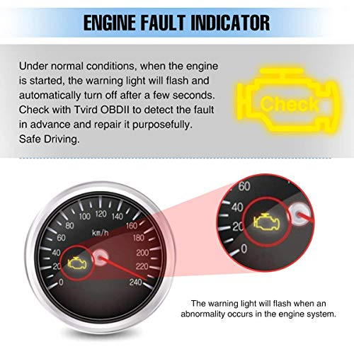 Tvird OBD 2 Scanner Universal Car Engine Fault Code Reader Classic Enhanced Diagnostic Scan Tool - Black and Blue by Tvird (Image #2)