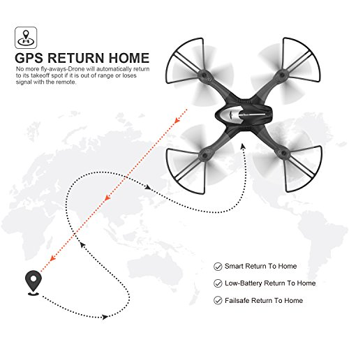 Potensic-T18-GPS-FPV-RC-Drone-with-Camera-Live-Video-and-GPS-Return-Home-Quadcopter-with-Adjustable-Wide-Angle-1080P-HD-WIFI-Camera