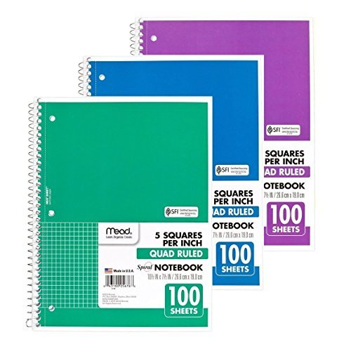 Quadrille Ruled Paper (Mead Spiral Quad Ruled Notebook, 1 subject 5 squares per inch 100 Sheets, 3 Pack)