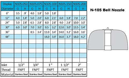 ProEco Display Fountain Nozzles - Bell Nozzle (1'')