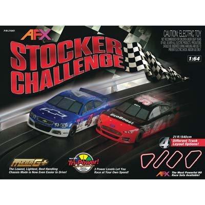 Stocker Challenge