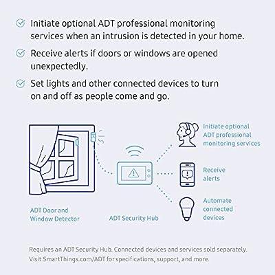 Samsung SmartThings ADT Door and Window Detector: Amazon com