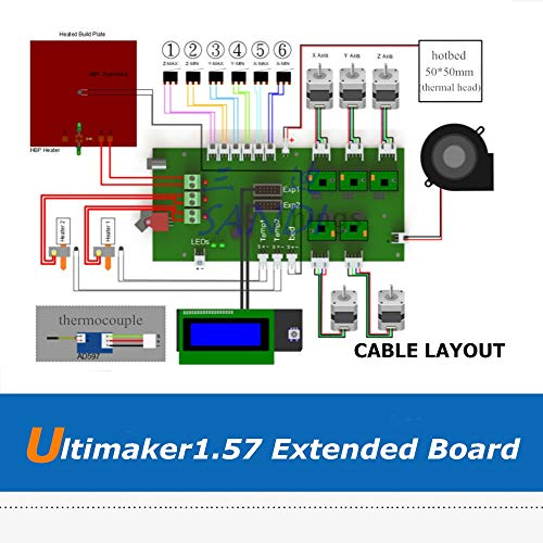 Zamtac 3D Printer Accessory Ultimaker1.57 Main Board by GIMAX (Image #5)