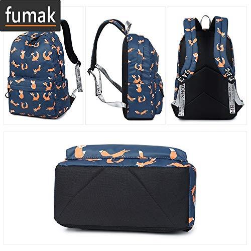 Amazon.com: Laptop Backpack - Cute Animal Fox Printing School Backpacks Waterproof Women Bag Laptop Backpack Female Mochila Bolsas E Sacolas (15 inches, ...