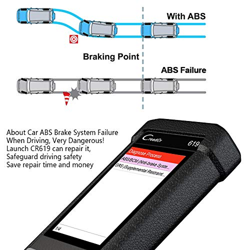 LAUNCH OBD2 SRS Scanner X431 Creader CR619 Check Car Computer Engine ABS Airbag Light Fault Code Readers Automotive Diagnostic Scan Tool with EVAP/O2 Test by LAUNCH (Image #3)