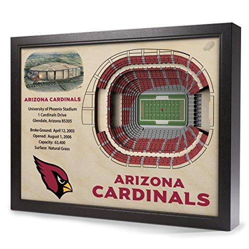 StadiumViews 9025993 Arizona Cardinals Wall Art-University