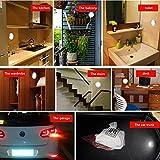 Ittecc Motion Sensor Light, Wall Light,Closet