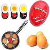 Shop Story–Temporizador Termómetro de huevos–minutoeuf Egg Perfect Horno para huevos de la carcasa, huevos gemelo, huevo duro