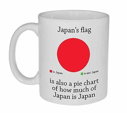 Tea Japan Flag Coffee Mug Funny Or PkOTXiZu