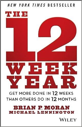 12 Months of Semanas