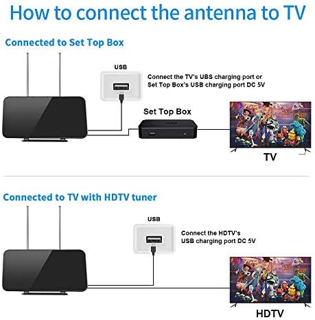 Amazon.com: Antena de TV digital para interiores con soporte ...