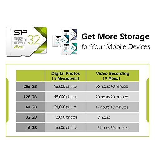 Silicon Power 32GB 5-Pack High Speed MicroSD Card with Adapter by SP Silicon Power (Image #2)