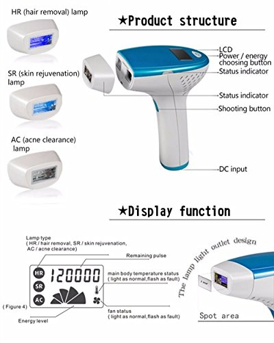 MLAY M3 Home IPL Hair Removal System With 3pcs 300000 Flashes Head HR,AC,SR for Hair Removal