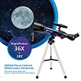 MOUTEC 50mm Lunar Telescope for Kids with