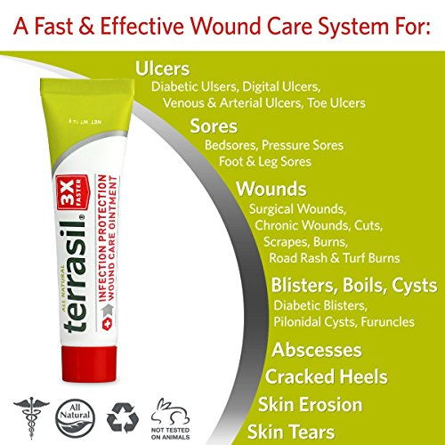 Terrasil 174 Wound Care 3x Faster Healing Dr Recommended