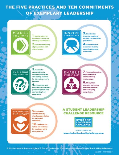 The Student Leadership Challenge: The Five Practices of Exemplary Leadership Poster