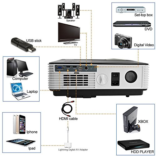 HD Movie Projector 1080p Outdoor Indoor 3500 Lumens, 200'' Video Projector Full HD 1280x800, Home Theater Projector Dual HDMI USB for Laptop iPhone Smartphone Mac Game with Speaker 50,000hrs Led Lamp by CAIWEI (Image #3)'