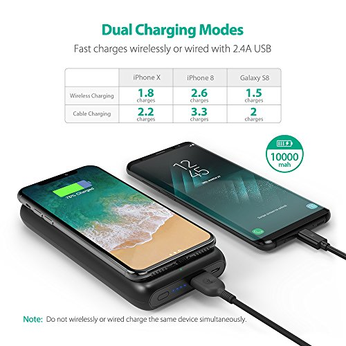 Portable Wireless Charger RAVPower 10000mAh External Wireless Battery Charger 5W Battery Pack for iPhone X, iPhone 8/8 Plus, Qi Wireless Power Bank for S9, S8,Note8 and Qi-Enabled Devices by RAVPower (Image #3)