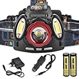 Headlamp,LandFox 8000Lm 3x XML T6 Rechargeable Headlamp HeadLight Torch USB Lamp+18650 Battery+Charger