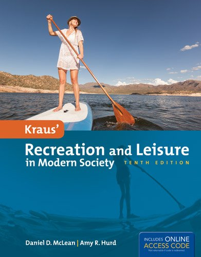 Kraus' Recreation+Leisure... W/Access