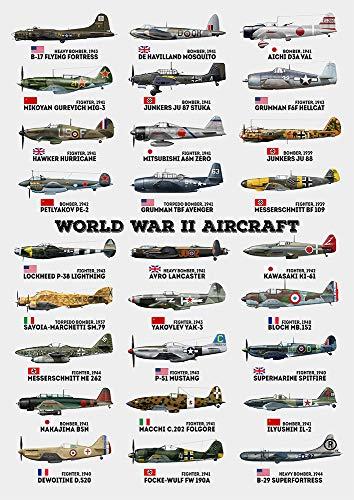 Wwii Warplanes - Zapista World War II Military Aircraft Fine Art Print WW2 Warplanes Poster Home Wall Decor Unframed (25.50