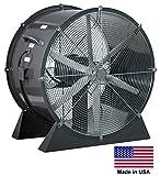 Cooler Fan - Industrial - Dir Drive - 60'' - 208-230/460V - 3 Ph - 57,200 Cfm Ls