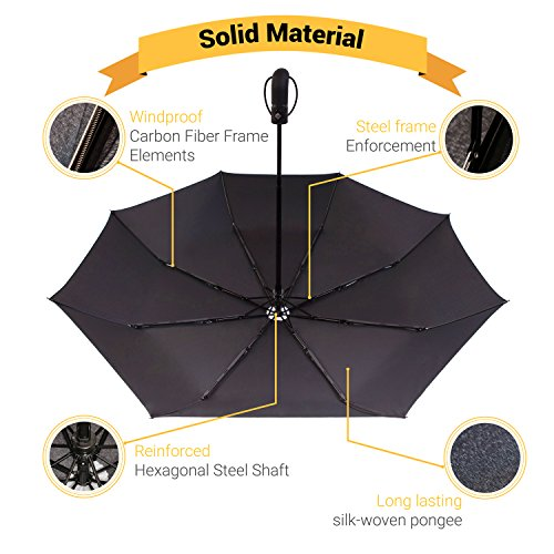 0d4c668c9aed McConnor Automatic Travel Rain Umbrella - Auto Open Close Compact Folding -  Windproof Strong and Sturdy Canopy - Heavy Duty Slim Lightweight - Fits in  ...