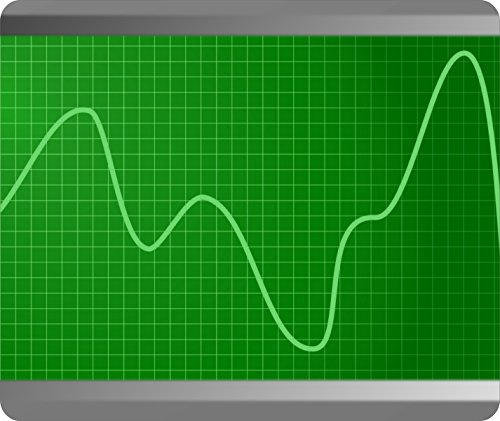 Mouse Pad With Oscilloscope Device Graph Lab Laboratory Medical