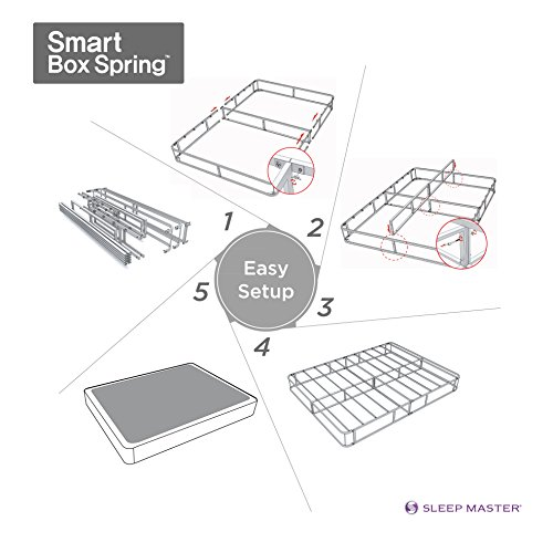 Sleep Master Smart Box Spring, Full